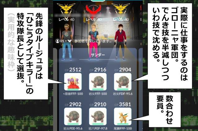 ポケモンGO_プレイ日誌_1画像用_サンダー討伐パーティー