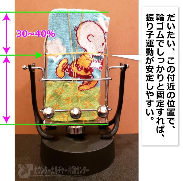 振り子-輪ゴム設置説明図