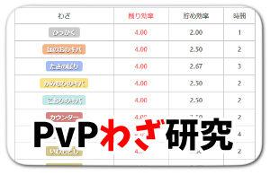 PVP基礎講座-リンクボタン-対人戦わざ研究