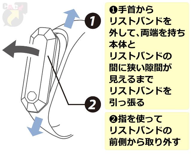 ポケットオートキャッチ2-取扱説明図-リストバンドからの取り外し方