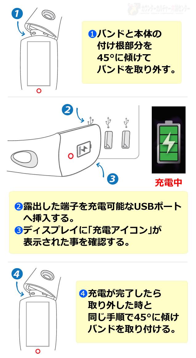 ポケットオートキャッチWatchic-取扱説明図-充電方法とバンドの取り外し方s