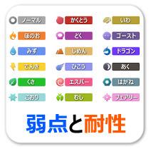 ポケモン図鑑_コントロールボタン_弱点と耐性
