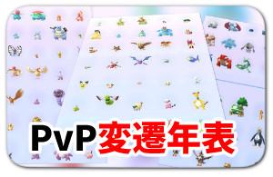 PVP基礎講座-リンクボタン-変遷年表